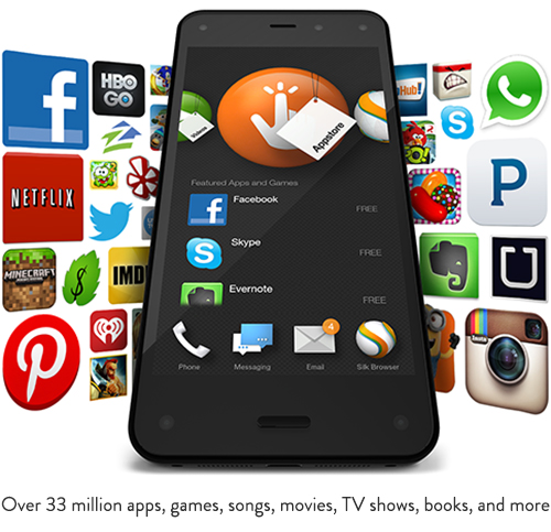 Fire OS with new upgrade for the Amazon Fire Phone