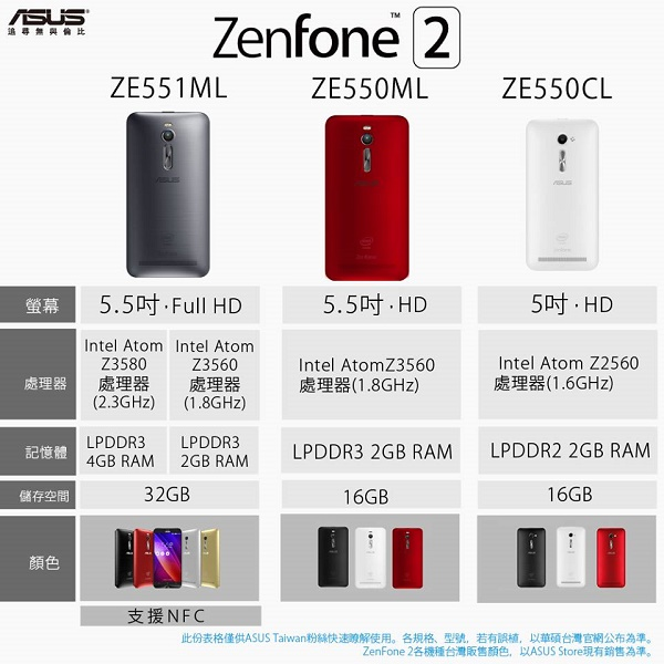 Asus Zenfone 2 are released in Taiwan