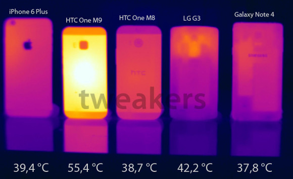 Reports reveal overheating issues in HTC One M9