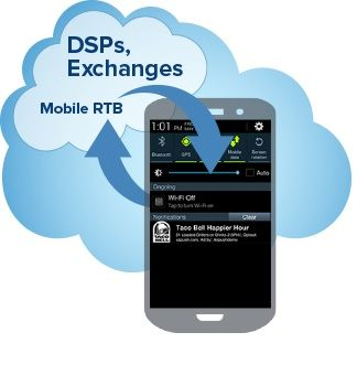 Mobile Advertising: The Importance of Using Mobile DSPs